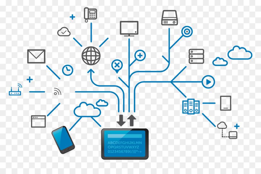 Kişisel Verilerin Korunması Kanunu (KVKK) Çerçevesinde Teknik Uyumluluk