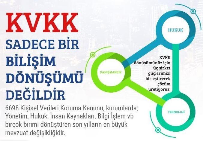 Kişisel Verilerin Korunması 3 Disiplinin Birlikte Çalışmasıyla Mümkündür