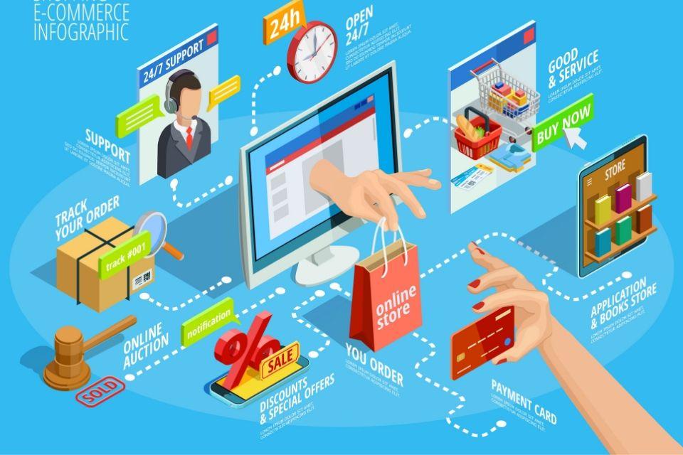 E-ticaret Koşullarında Kişisel Veri Açısından Köklü Değişiklikler Geliyor